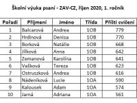 """Nejlepší """"psavci"""" ZAVa u Obchodní akademie v září 2020 :-) 1. ročník"""