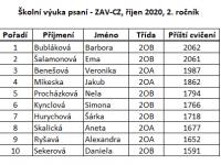 """Nejlepší """"psavci"""" ZAVa Obchodní akademie v září 2020 :-) 2. ročník"""